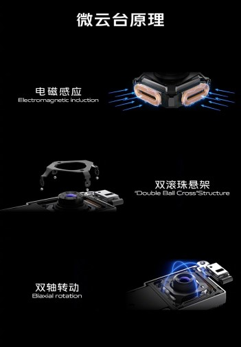 Vivo X50 Series Gimbal Camera