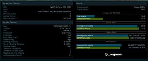 AMD Ryzen 7 3800XT (benchmark result)
