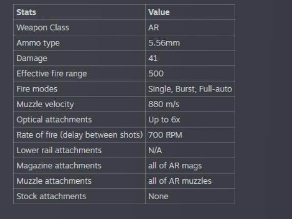 pubg-patch-12.2-update-k2-2021