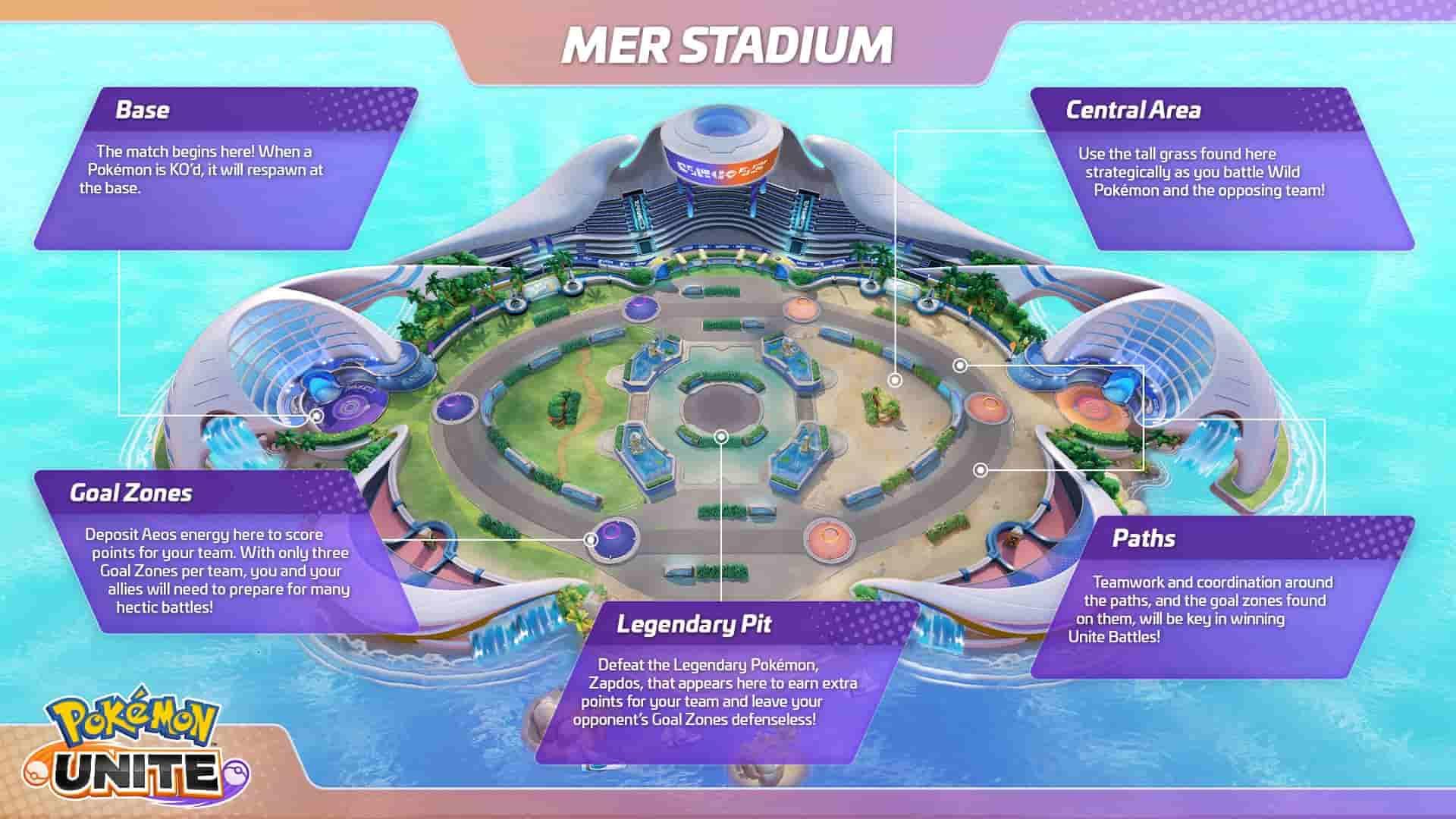 pokemon-unite-mer-stadium-map
