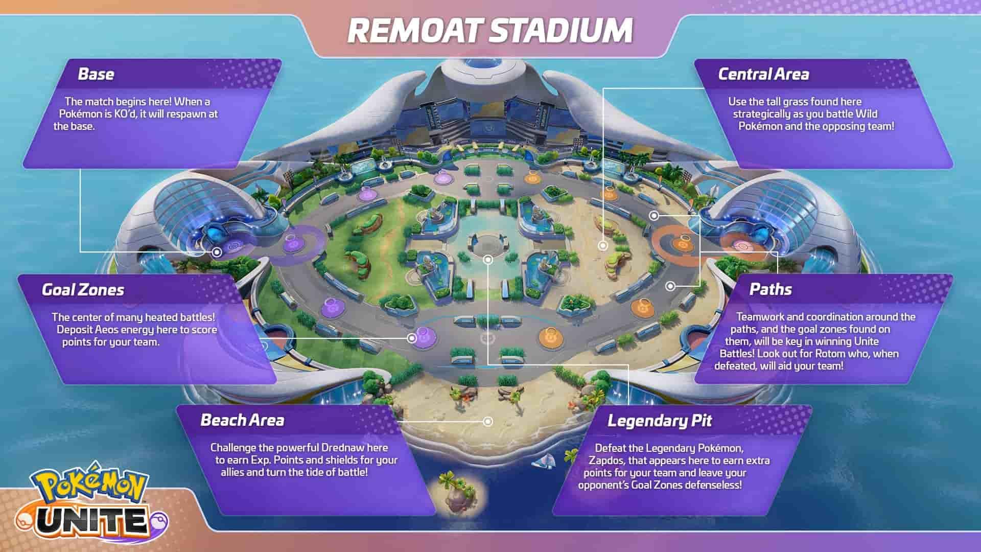 pokemon-unite-remoat-stadium