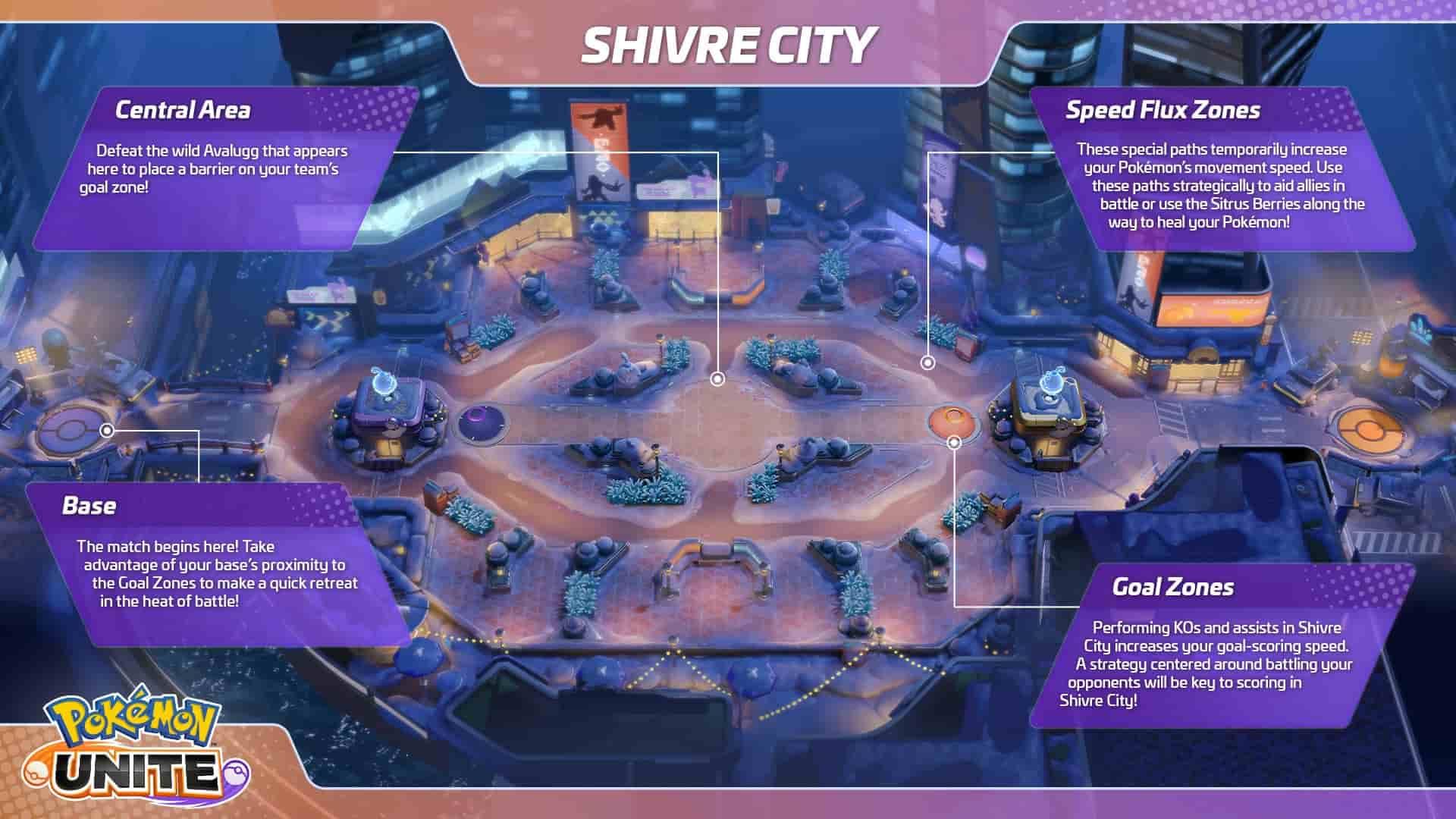 pokemon-unite-shivre-city