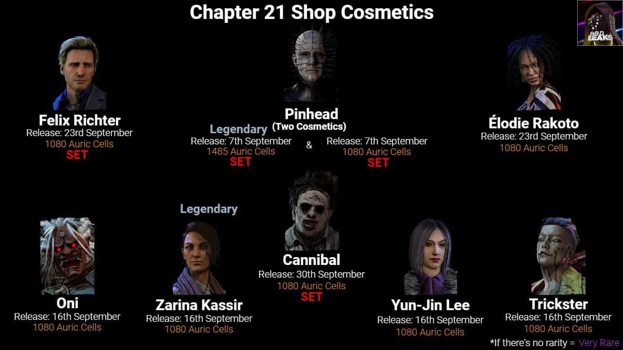 dead-by-daylight-chapter-21-cosmetics-leaks-2021